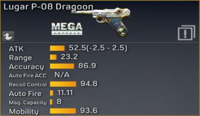 File:Lugar P-08 Dragoon statistics.png