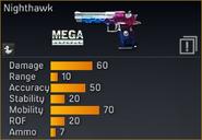 Nighthawk statistics