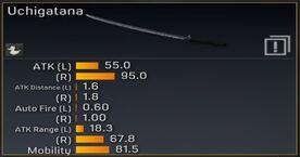 Uchigatana stats
