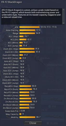 File:FR-F2 BlackDragon detailed statistics.png