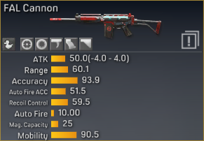 File:FAL Cannon statistics.png