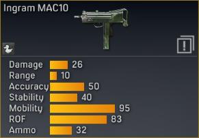 File:Ingram MAC10 statistics.png