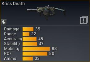 File:Kriss Death statistics.png