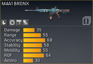 M4A1 BRONX unmodified statistics