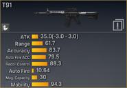 T91 statistics
