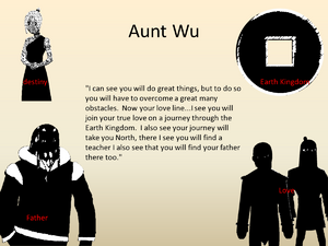 Aunt Wu prediction