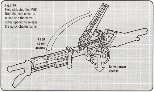 File:Smart Gun stripping.jpg