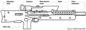 M42 Scope Rifle