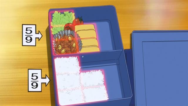 File:Eiichirou lunch box proportions.png