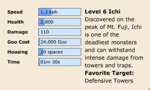 Ichi Stats