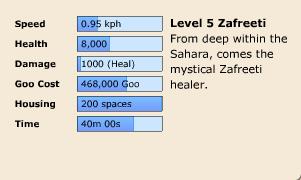 Zafreeti Stats