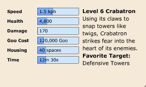 Crabatron Stats