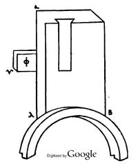 Case and slider - Codex V fol. 106 verso
