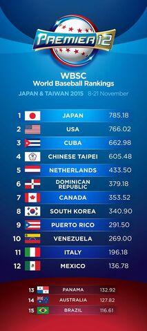 File:IBAF Ranking.jpg