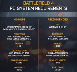 BF4Requirements