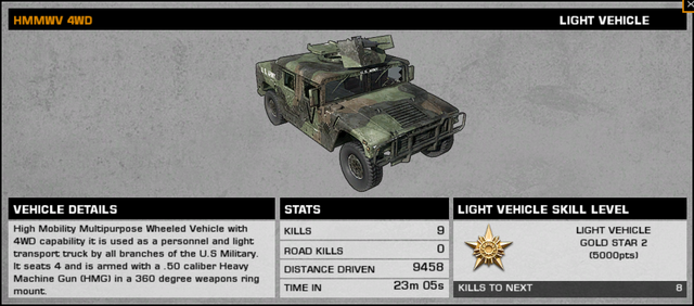 File:BFBC2 HMMWV 4WD Stats.png