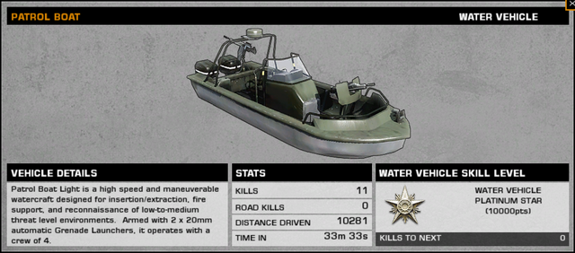 File:BFBC2 Patrol Bout Light Stats.png