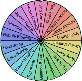 File:Wheel of Challenges.png