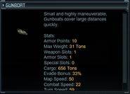 Gunboat stats