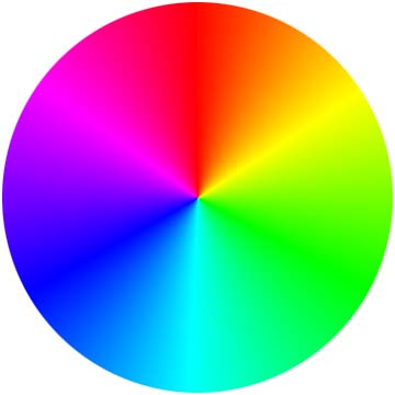 File:Wheel spectrum.jpg
