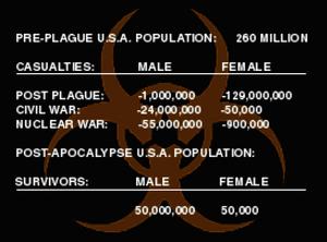 ApocalypseStats