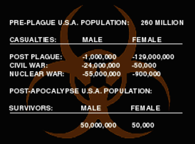 File:ApocalypseStats.png