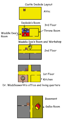 File:Castle dedede layout (chapter 1).png