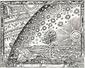 Camille Flammarion - Himmelskunde für das Volk - Die Atmosphäre.jpg