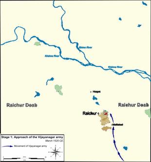 Raichur-stage1