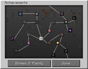 Achievements Tree