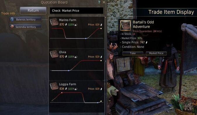 Tradegood purchase market price