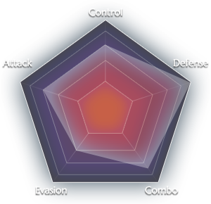 File:Valkyrie graph.png