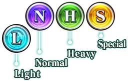 File:Stylish Type (Chronophantasma).png