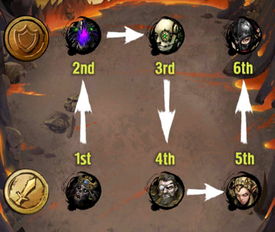 The Elemental Arena Guide