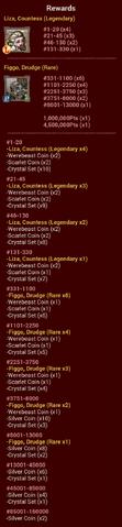 File:The Cursed Castle Rewards.png