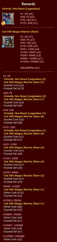 File:SD19 Rewards.png