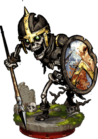 File:Skeleton Spearman Figure.png