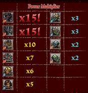 TK Elites Multiplier