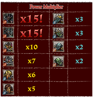 File:TK Elites Multiplier.png