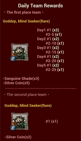 File:ST4 Event Daily Rewards.png