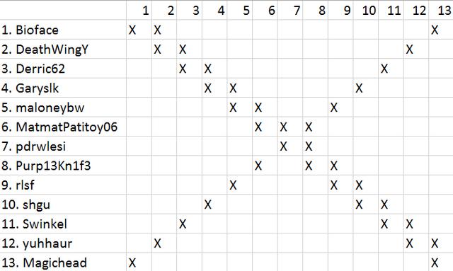 File:SRB-Matrix-fixed.png