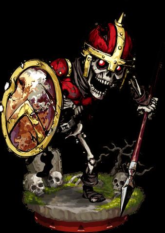 File:Skeleton Spearman II Figure.png