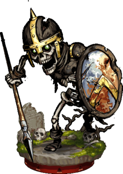 Skeleton Spearman + Figure
