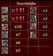 Thunderpeak Powermultiplier list