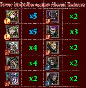 The Sleeping Blades Emissary Elite Bonus