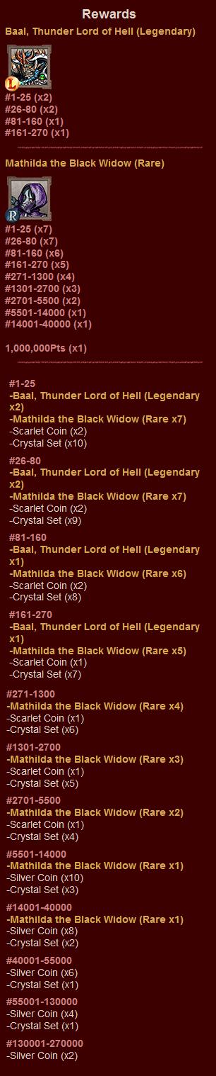 SD11-Rewards