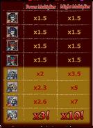 ST2 Elites Bonus