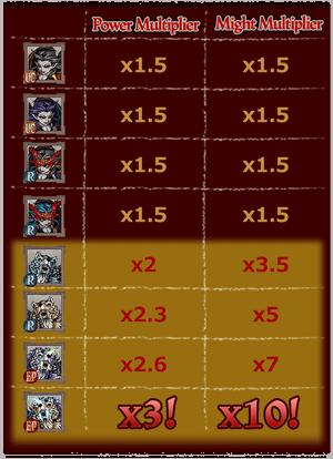 File:ST2 Elites Bonus.png