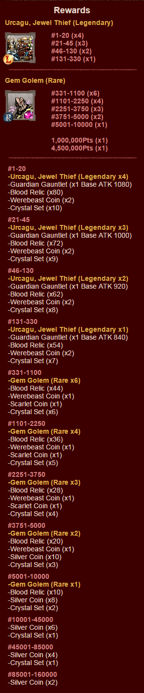 Purloiner of Gems Rewards