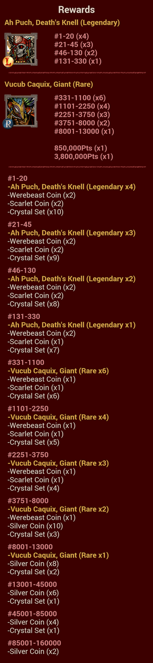 Death from the Skies Rewards
